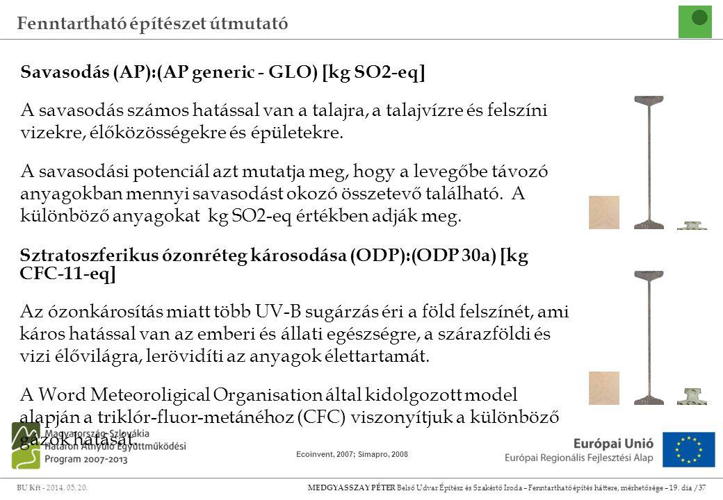 Savasodás (AP):(AP generic - GLO) [kg SO2-eq]